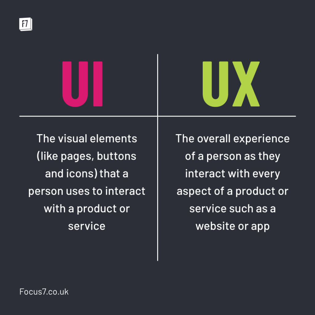 The difference between UX and UI